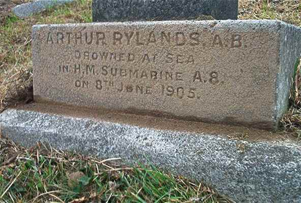 Arthur Rylands