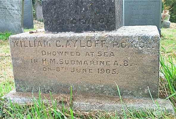 William Ayloff