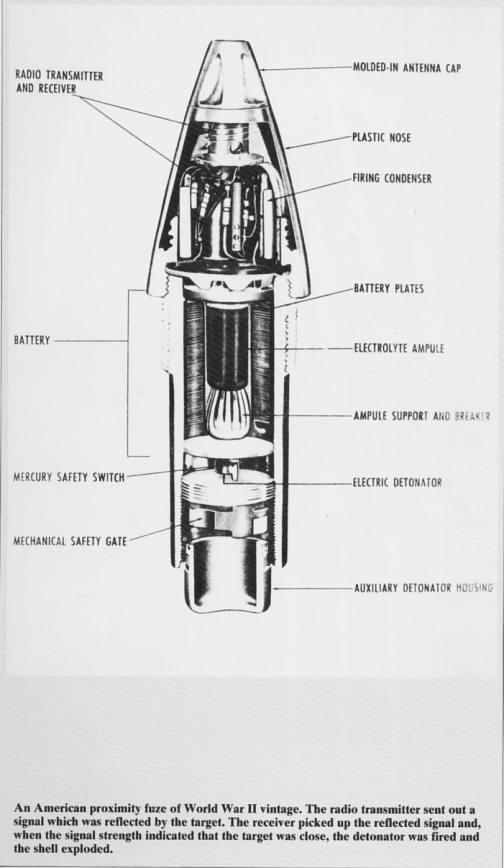 Diagram of electric fuse.