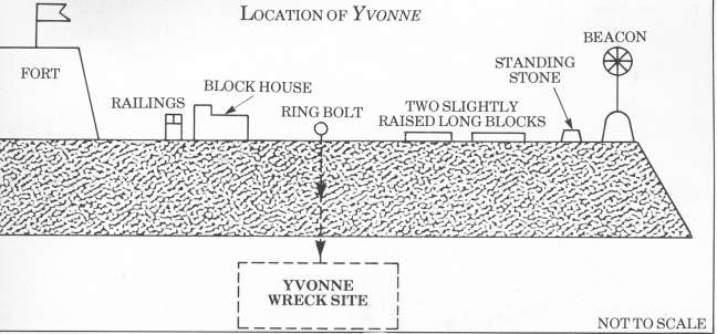 Location of the wreck.