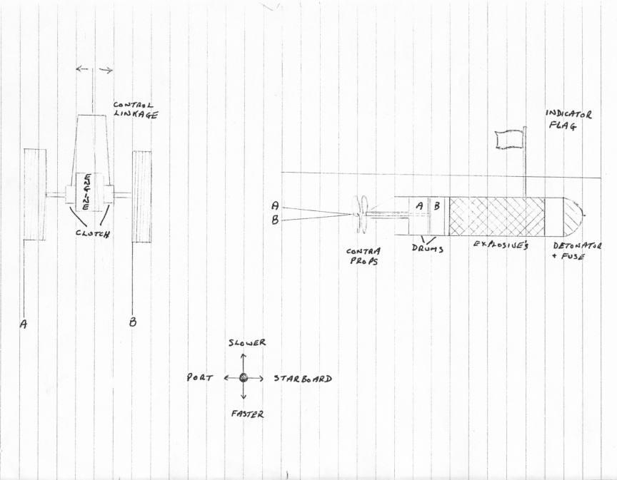 Diagram of Torpedo.