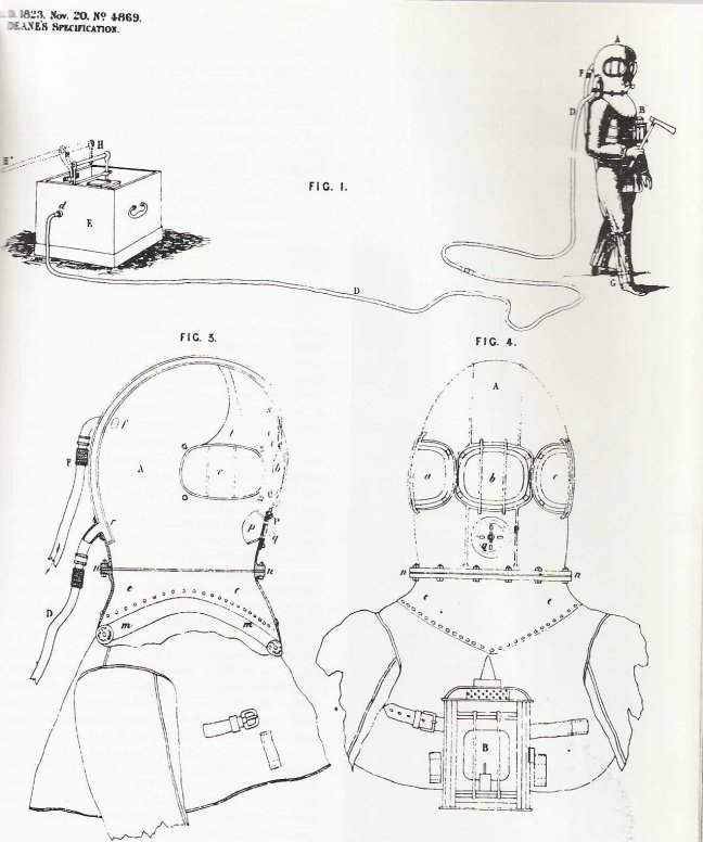 Deane's Patent.