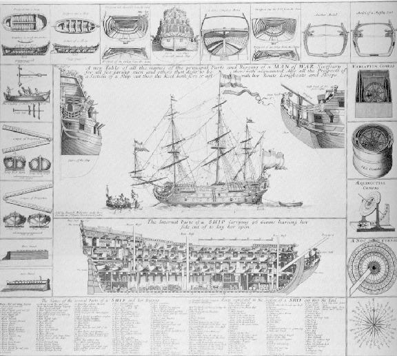 Old print circa 1700 showing the rig out of a 96 gun ship of the line.