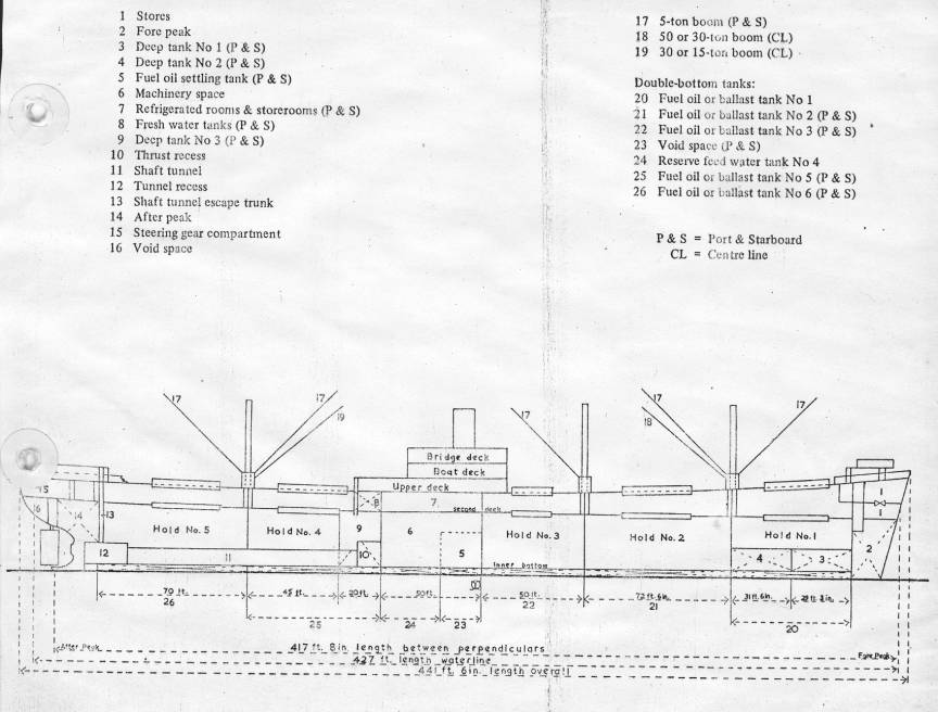 Liberty ship layout.