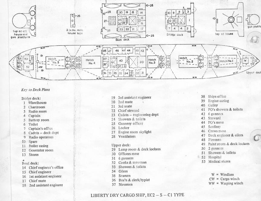 Liberty ship plan.