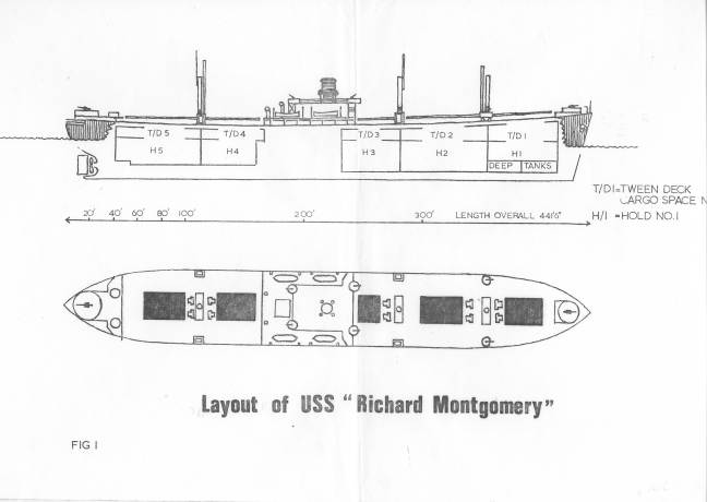 Layout of the ship.