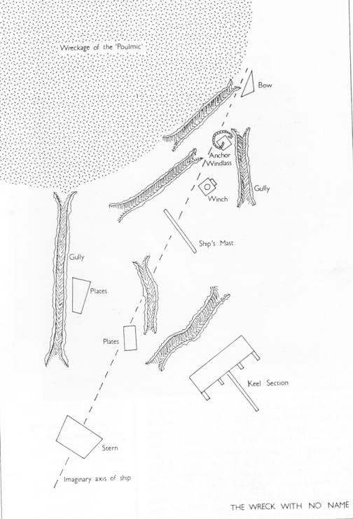 Map of wreck site.
