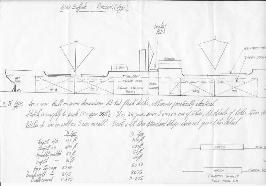 Diagram of the War Buffalo drawn by Wilf Dodds who seved on these types of ship.